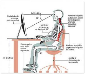 higuiene postural prevenir mejor que curar
