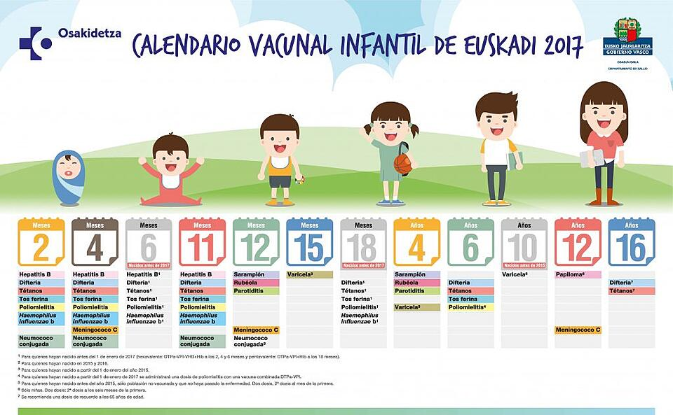 vacunas_infantiles_IMQ