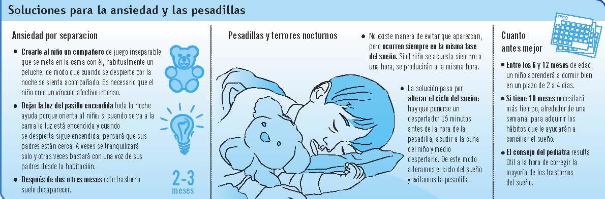 Cómo educar el sueño del bebé