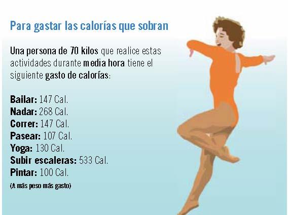 Alimentación equilibrada: calorías las justas