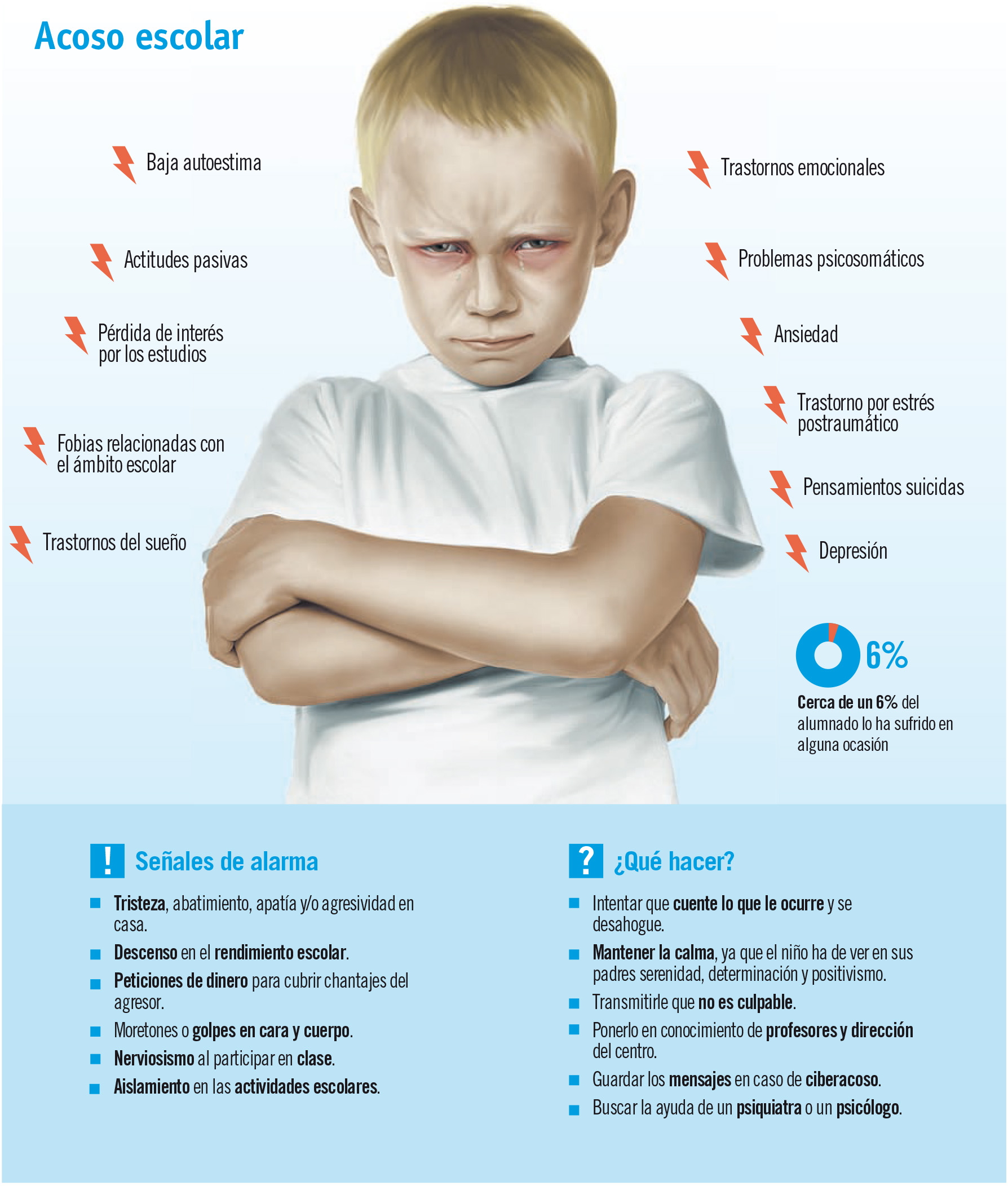 Bullying, prevenir el acoso escolar