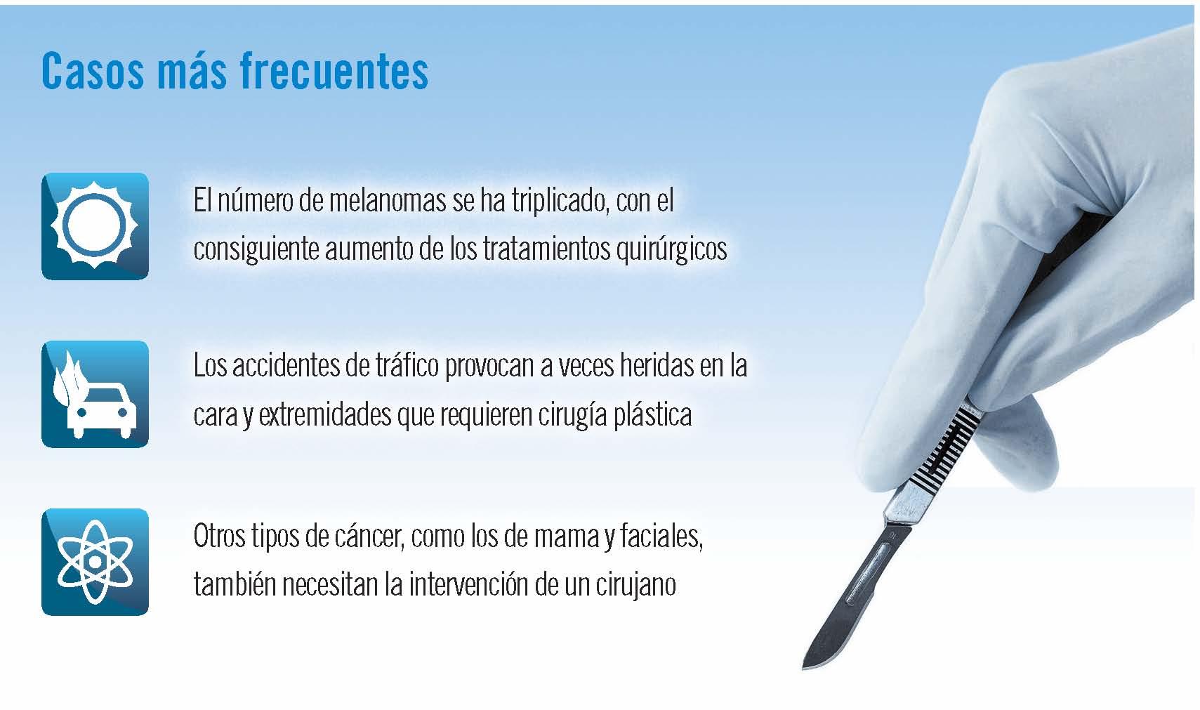 Cirugía estética, al servicio de la salud