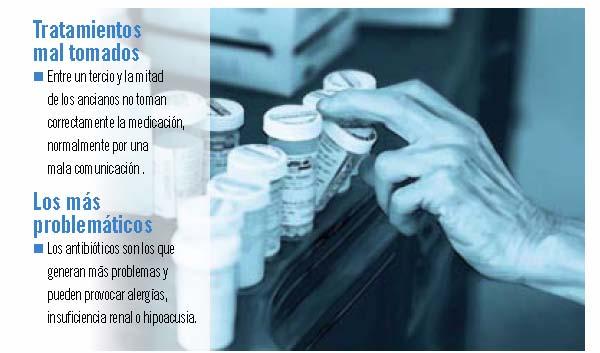 Medicamentos en personas mayores