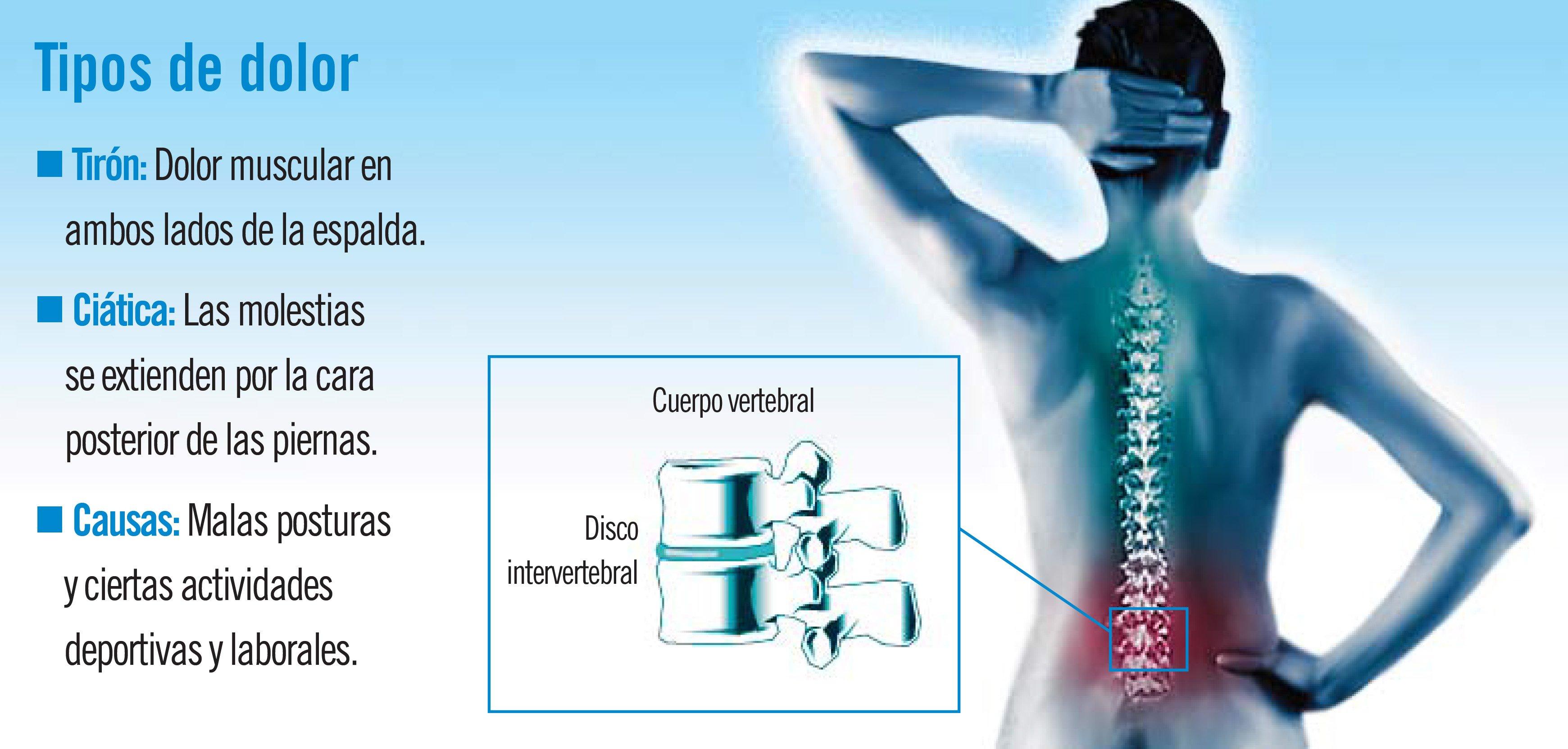 Lumbalgia y ciática: remedios contra el dolor