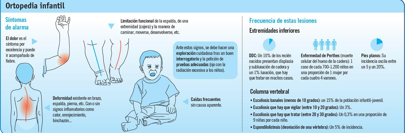 Huesos sanos en la infancia